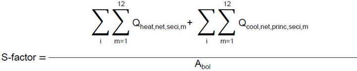 formules S-peil