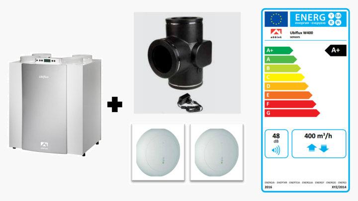 Energielabel voor ventilatiesystemen