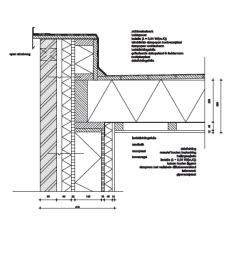 Plat dak detail dwg