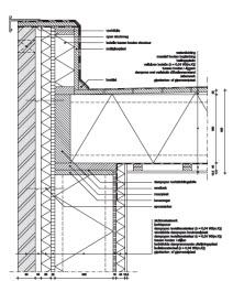Plat dak detail hout